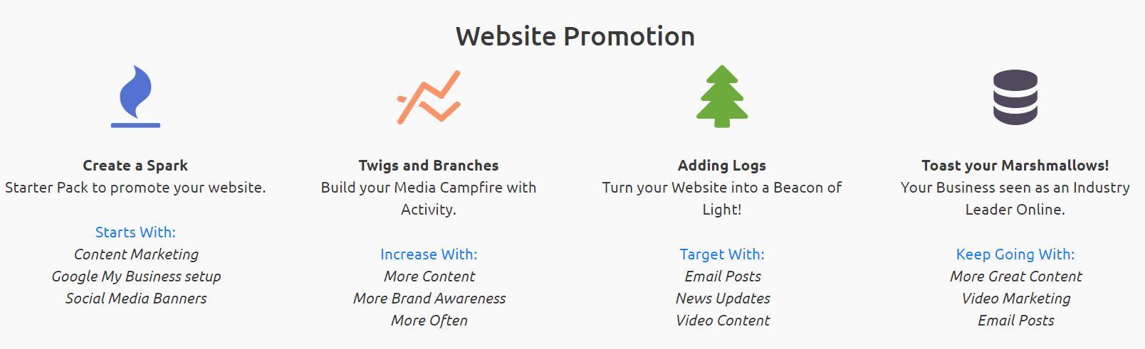 Web Design - Web Video